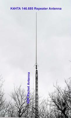 Repeaters – Vienna Wireless Society